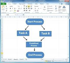 excel flow chart flow charts in excel excel flowchart how to make a flowchart in