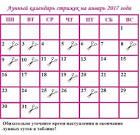 Стрижки в январе 2017 по лунному календарю