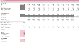 Dcf Valuation Example How To Calculate Your Companys Valuation Discounted Cash