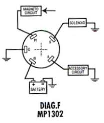 types of switches used in marine electrical systems ignition diagram h shows the standard switch diagrams e f and g show the switch an accessory position version this switch is used anywhere multiple on off