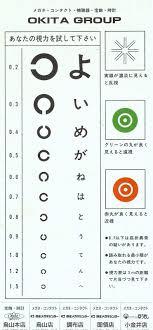 Hokkaido Kudasai: Japanese Eye Exam