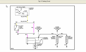 solved wire diagram on starter 86 gmc fixya step 1 wire diagram on starter 86 gmc