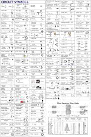schematic symbols chart the alphabet of electronics auto elect all electrical symbols at Electrical Wiring Schematic Symbols