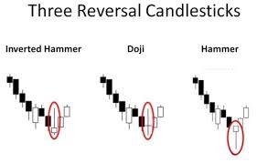 Chart Pattern Analytics Based Stock Picks Live Alerts
