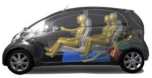 electric car motor. C-zero-interieur-zijkant Electric Car Motor