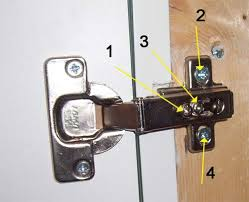 how to adjust cabinet hinges. concealed hinge fixed to cupboard how adjust cabinet hinges
