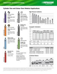 E Tank Oxygen Duration Chart Cylinder Size And Colour Chart Medical Applications
