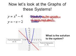 now let s look at the graphs of these systems 14 we have solved the following algebraically