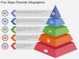 Infographics For Powerpoint Five Steps Pyramid Infographics Powerpoint Template Powerpoint