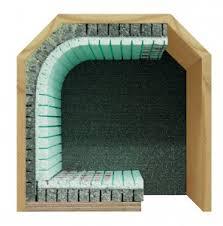 Pequeñas Soluciones De Aislamiento  Leroy MerlinAislar Caja Persiana Frio