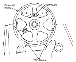 Could i get a diagram of the timing marks and aux belt for a 2002