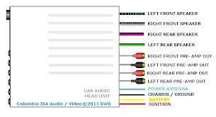 extraordinary pioneer car speaker wiring diagram gallery best Pioneer Car Stereo Wiring Schematic extraordinary pioneer car speaker wiring diagram gallery best