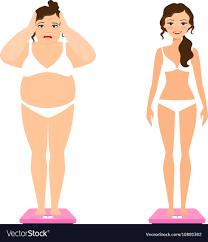 Weight Loss For Women Women Weight Loss