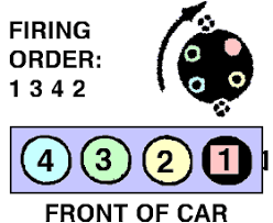 plymouth firing order 4 liter toyota questions answers i need my 1987 plymouth colt firing order i lost
