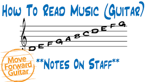 Stave Music How To Read Music Guitar Notes On Staff