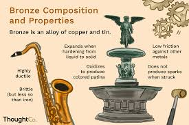 Brass Chemical Composition Chart Composition And Properties Of Bronze