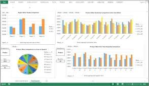 Create Charts Graphs Custom Excel Spread Sheets