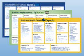 Business Model Canvas Tripadvisor Expedia Booking Business