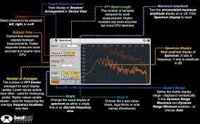 Sound Design Mixing And Mastering With Ableton Live Ableton Spectrum Cheat Sheet Free Download Abletons