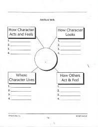 english essay question examples book of job essay topics essay muet writing essay example question david blog