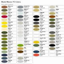 Testors Paint Chart By Testors Corp Unfolded Testors Model