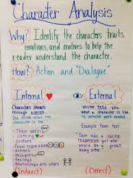Character Analysis Anchor Chart Teaching Character