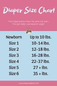 Abby And Finn Size Chart 1252 Find The Best Diaper Images In 2019 New Baby Products