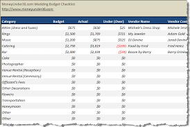 wedding spreadsheet how to save money while planning a fabulous wedding plus a free