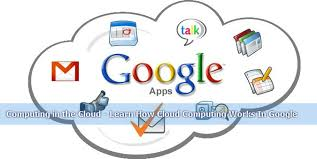 Cloud Computing Examples Learn How Cloud Computing Works In Google