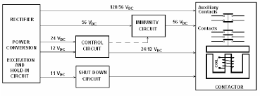 typical ac contactor connection diagram using start stop pushbuttons typical ac contactor connection diagram using start stop pushbuttons