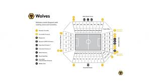 Secc Seating Chart Nice Molineux Stadium Seating Plan Seating Plan In 2019