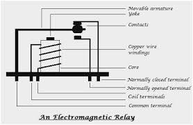 bosch 30 amp relay wiring diagram great 5 pin 12v volt spdt 1 relay bosch 30 amp relay wiring diagram new optronics 40 amp 4 pin relay wiring diagram bosch