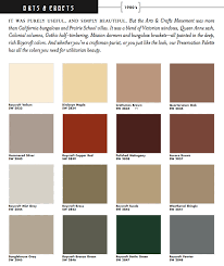 Sherwin Williams Paint Chart Exterior Sherwin Williams Arts Crafts Historic Paint Colors