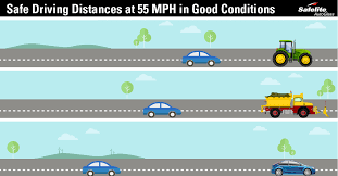 Safe Driving Distance Fact Sheet What Is A Safe Following