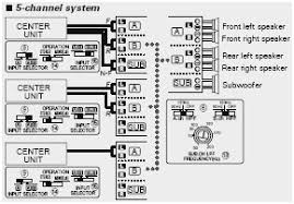2 channel amp wiring diagram elegant rockford fosgate pbr300x4 2 channel amp wiring diagram marvelous kenwood kac 959 5 channel power amplifier wiring diagram of