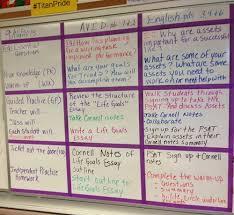 tips for an application essay life goals essay avid life goals essay avid