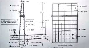 Small Picture Reinforcement of cantilever retaining wall Engineering Feed