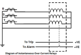 over current protection relay my tech info current sensing relay schematic instantaneous over current relay