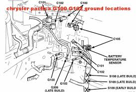 weird electrical problem 2006 chrysler town and country g100 ground location 08pacifica zps8400d763