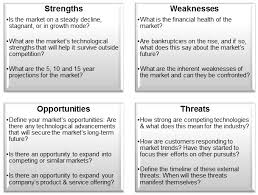 Ikea Case Study Swot Analysis And Sustainable Business Planning     Marked by Teachers