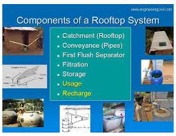 Roof Top Rain Water Harvesting