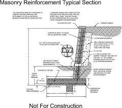 Small Picture Block Retaining Wall Design Manual Retaining walls srw elegant