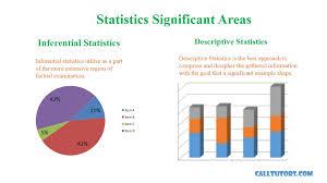 call tutors best statistics homework help statistics assignment  statistics help