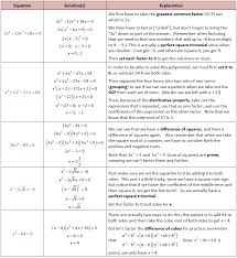 solving polynomial equations by factoring pdf jennarocca