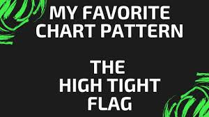 High Tight Flag Chart Pattern Chart Patterns Part 1 High Tight Flag And A Stock Pick