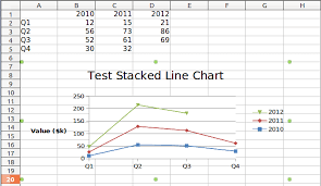 Phpexcel Chart Phpexcel Diagram A Introduction
