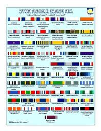 Army Awards And Medals Chart Military Awards Rack Builder Artscans Co