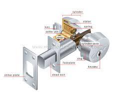 door lock parts diagram. Home Door Lock Parts Diagram Enchanting Concept Family Room A