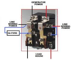 generac whole house generator  home and furnitures reference generac whole house generator emergency stop wiring diagram for generator image wiring