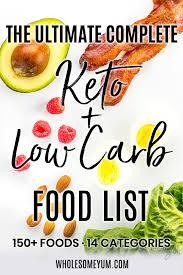 Keto Fruit Chart Low Carb Keto Food List With Printable Pdf